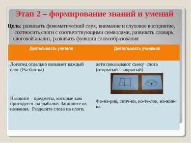 Этап 2 – формирование знаний и умений Цель: развивать фонематический слух, вн...