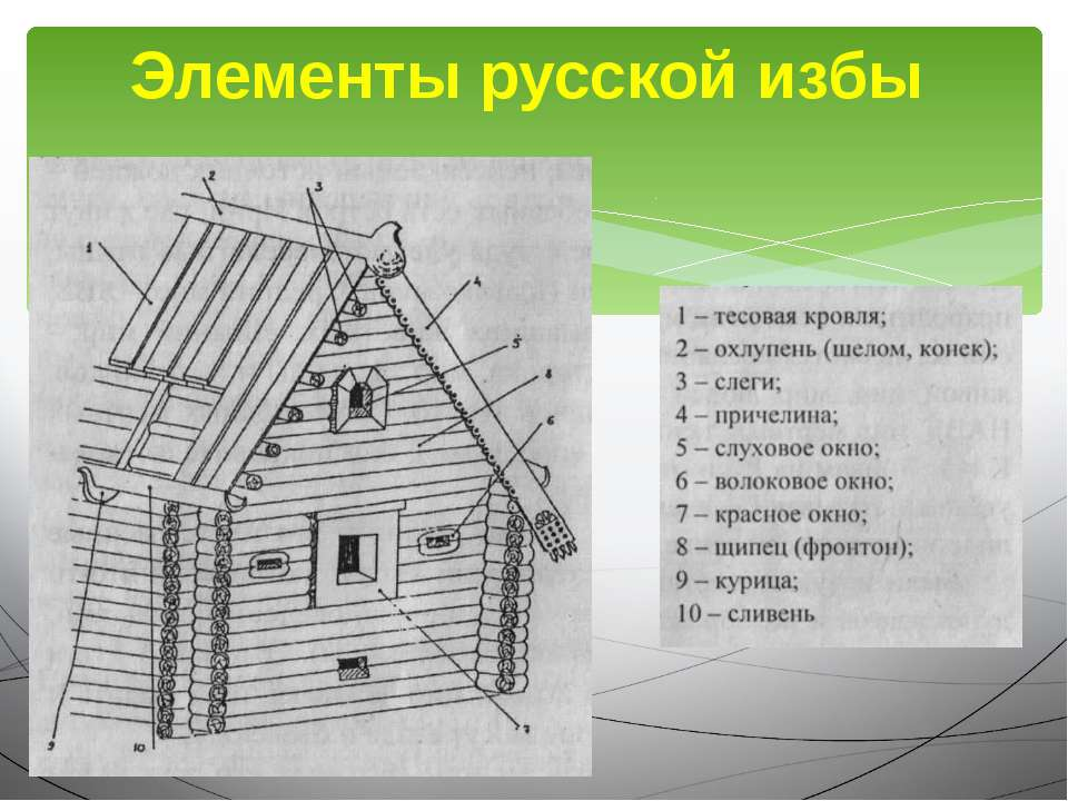 Элементы русской избы