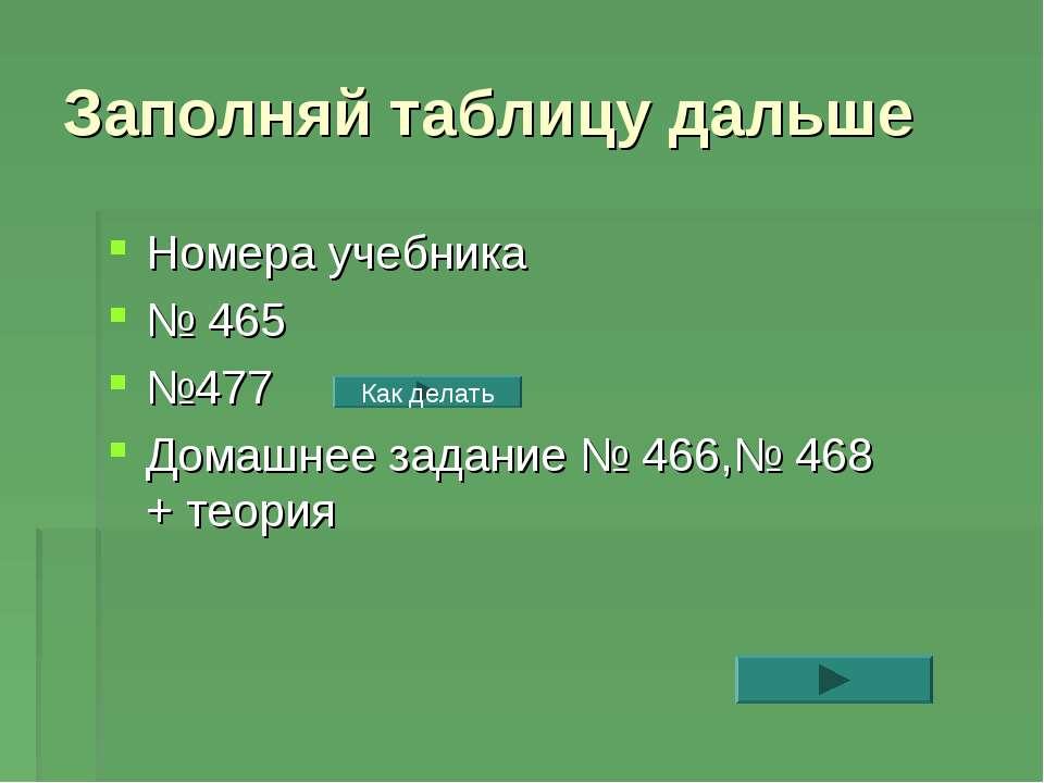 Заполняй таблицу дальше Номера учебника № 465 №477 Домашнее задание № 466,№ 4...