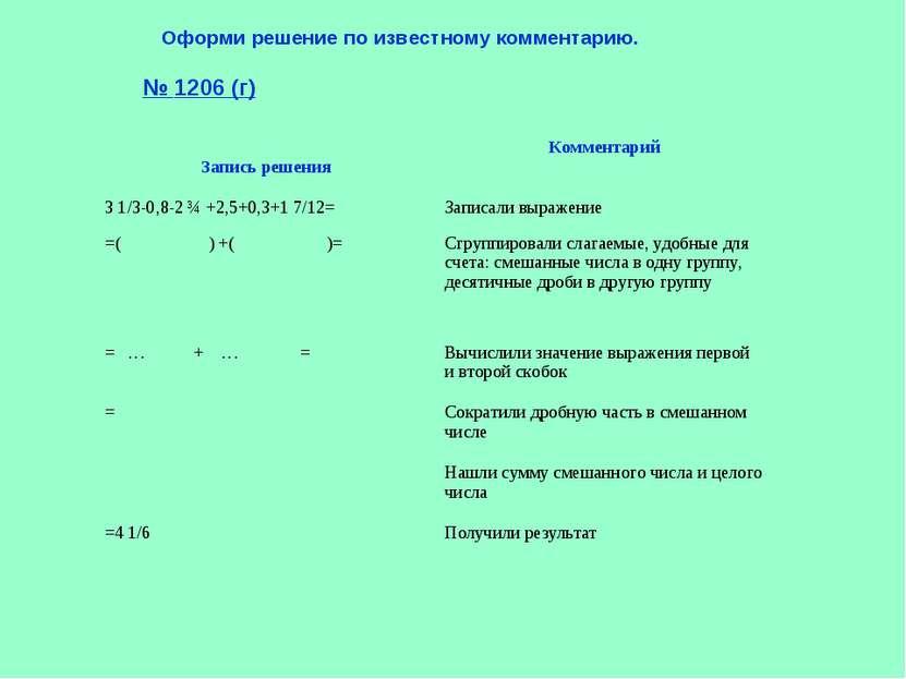 Оформи решение по известному комментарию. № 1206 (г) Запись решения Комментар...
