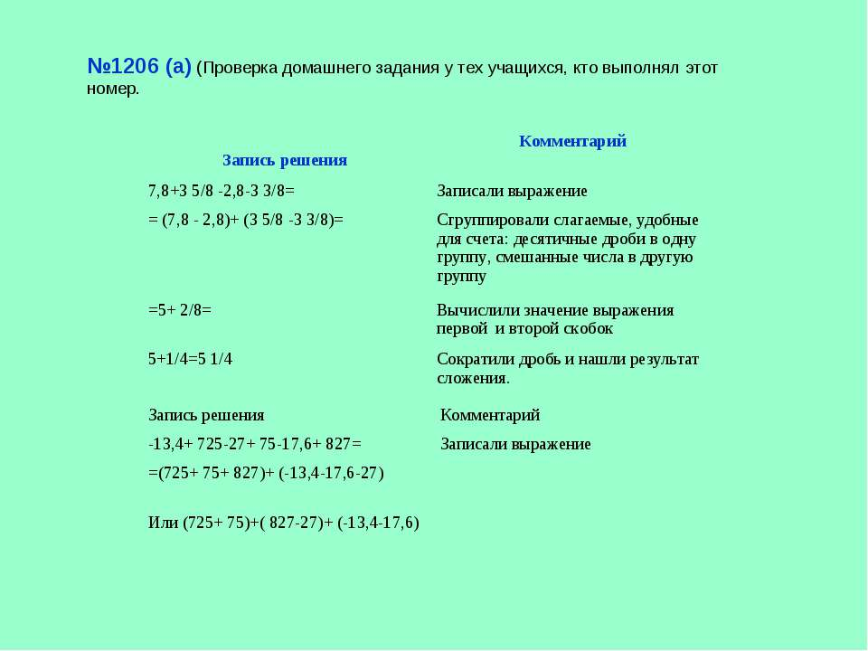 №1206 (а) (Проверка домашнего задания у тех учащихся, кто выполнял этот номер...