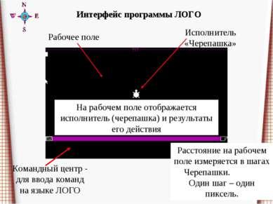 Интерфейс программы ЛОГО Рабочее поле Командный центр - для ввода команд на я...