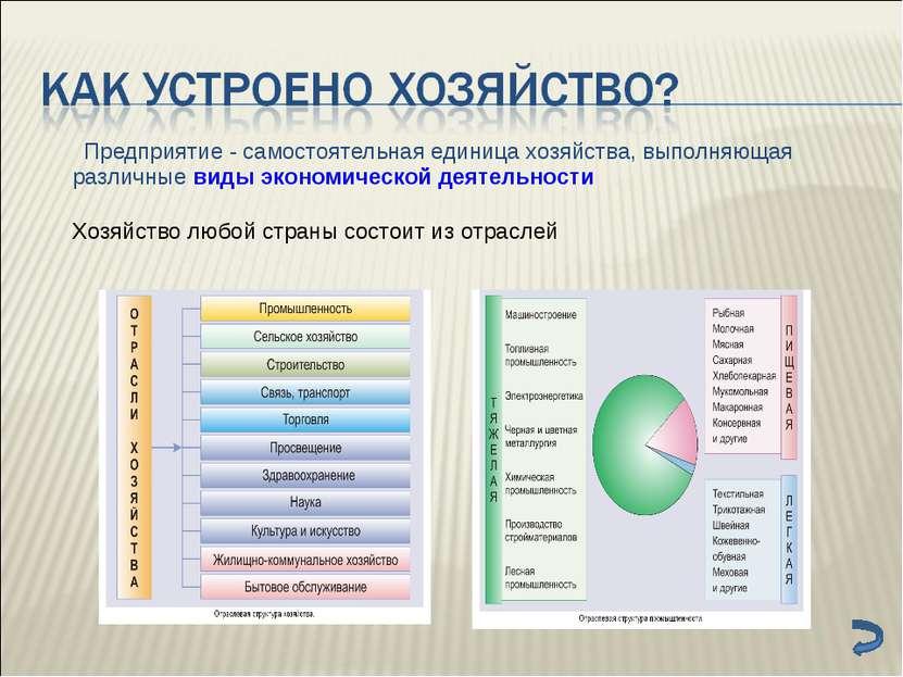 Предприятие - самостоятельная единица хозяйства, выполняющая различные виды э...