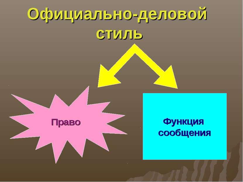 Официально-деловой стиль Право Функция сообщения