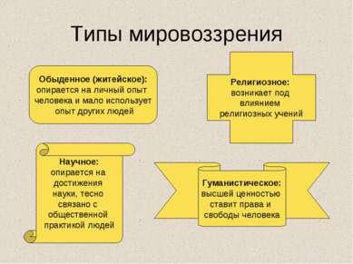 Типы мировоззрения Обыденное (житейское): опирается на личный опыт человека и...