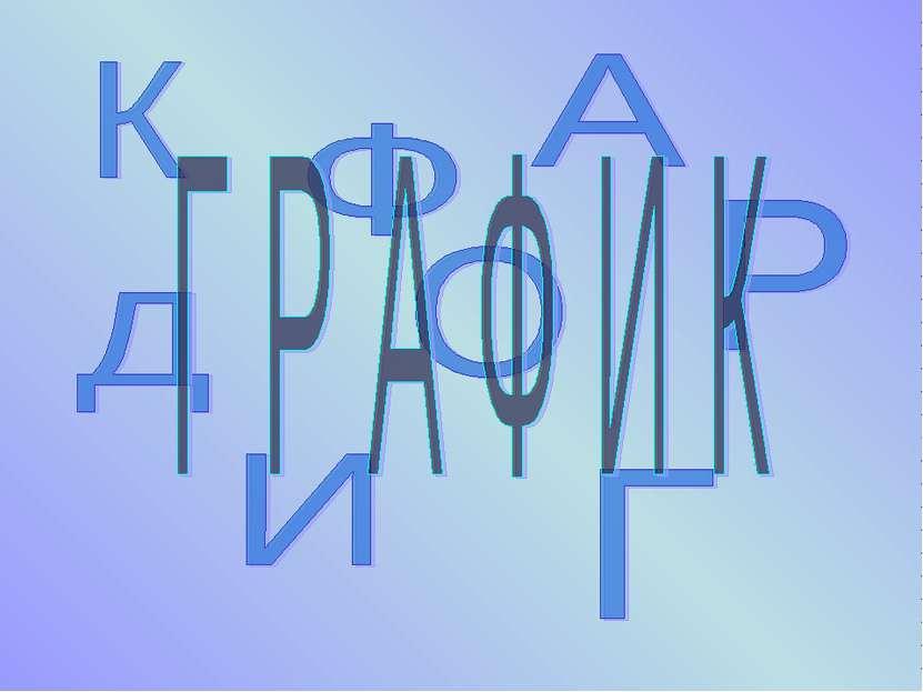 Линейная функция и ее график 7 класс: bigslide.ru/algebra/7628-lineynaya-funkciya-i-ee-grafik-klass.html