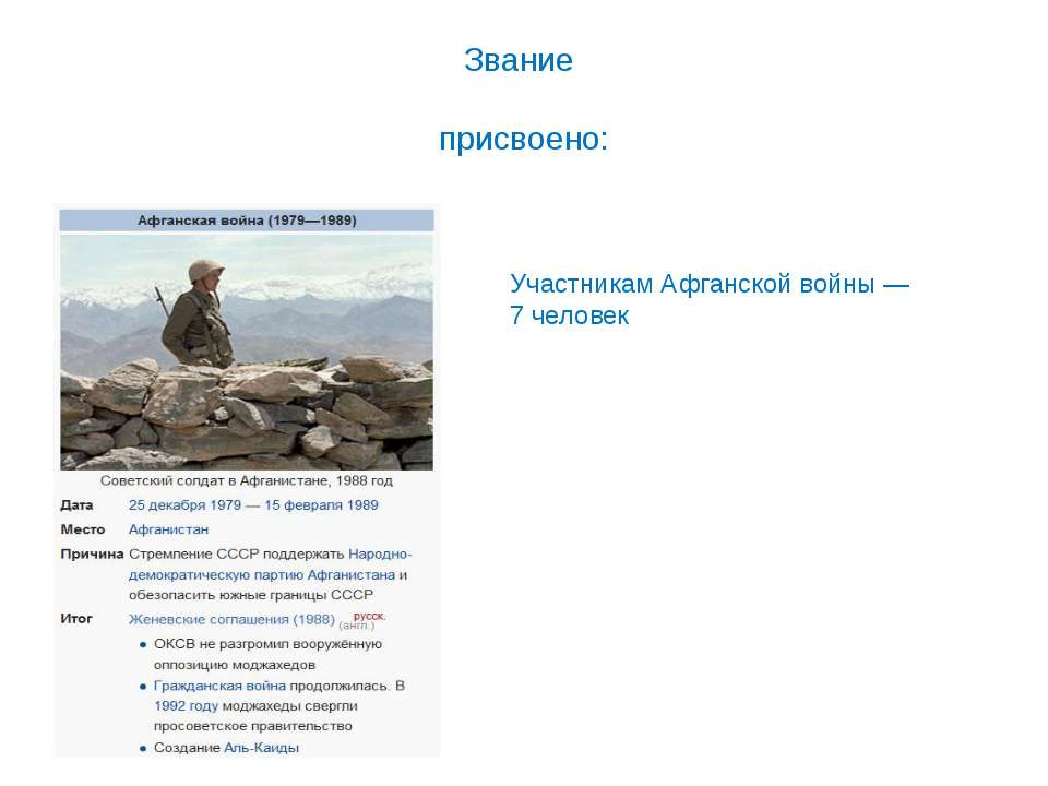 Звание присвоено: Участникам Афганской войны — 7 человек «ГЕРОЙ РОССИЙСКОЙ ФЕ...