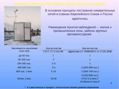 * Мониторинг качества атмосферного воздуха населенных пунктов В основном прин...