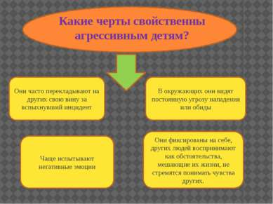 Какие черты свойственны агрессивным детям? Они часто перекладывают на других ...