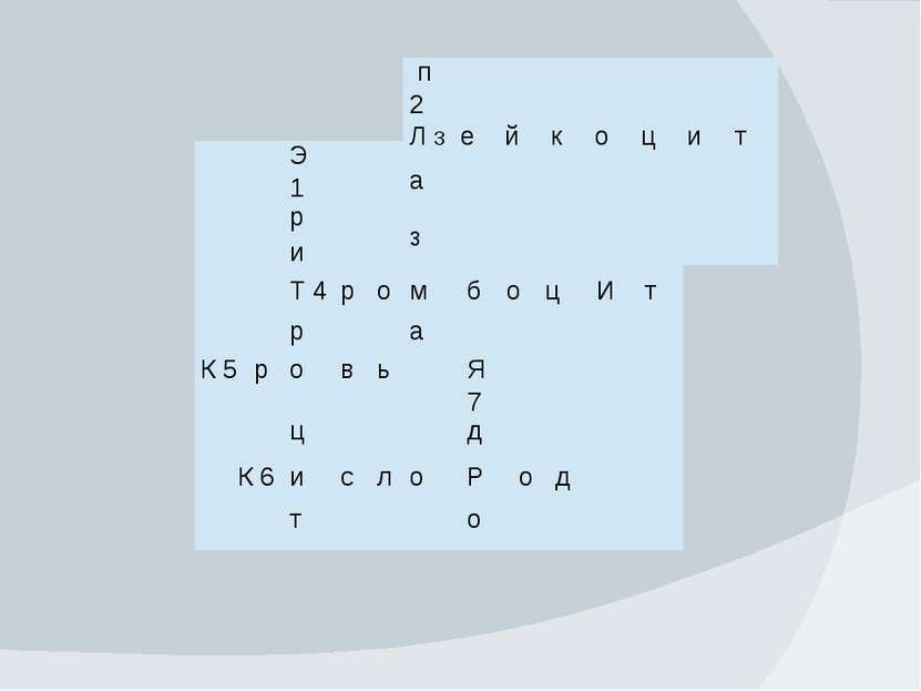 Э 1   р   и   Т 4 р о м б о ц И т  р а  К 5 р о в ь Я 7   ц д  ...