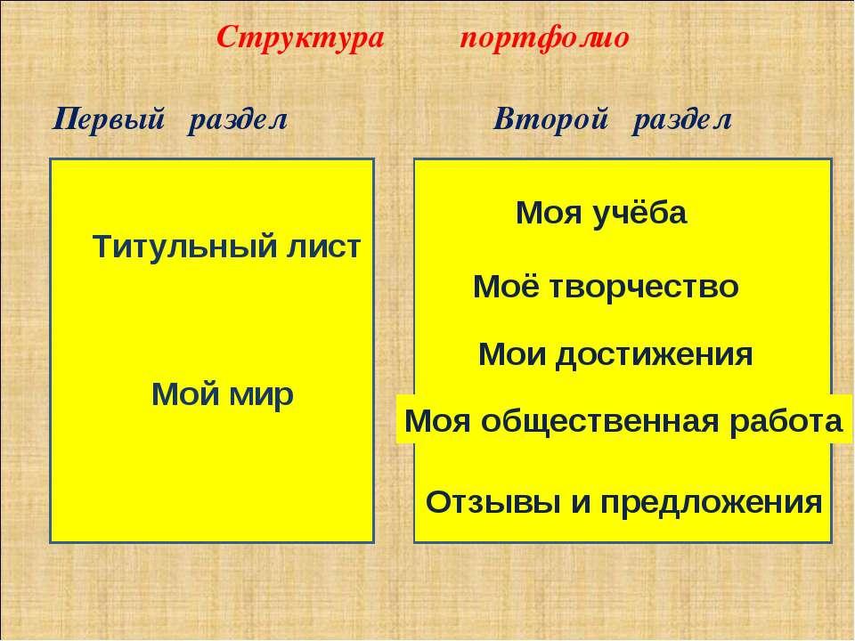 Как сделать творческую работу по английскому