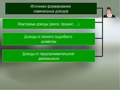 Источники формирования номинальных доходов Факторные доходы (рента, процент, ...