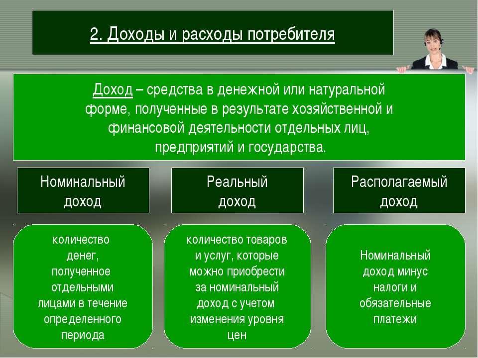 2. Доходы и расходы потребителя Доход – средства в денежной или натуральной ф...