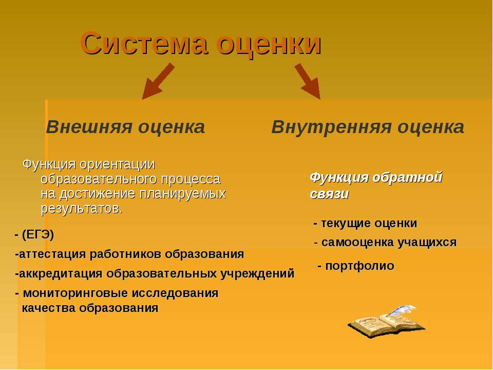 Система оценки Функция ориентации образовательного процесса на достижение пла...