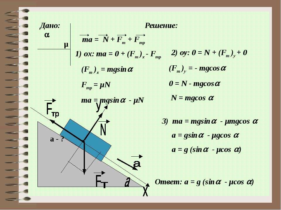 Дано: µ а - ? 1) ох: ma = 0 + (Fт )х - Fтр (Fт )х = mgsin Fтр = µN ma = mgsin...