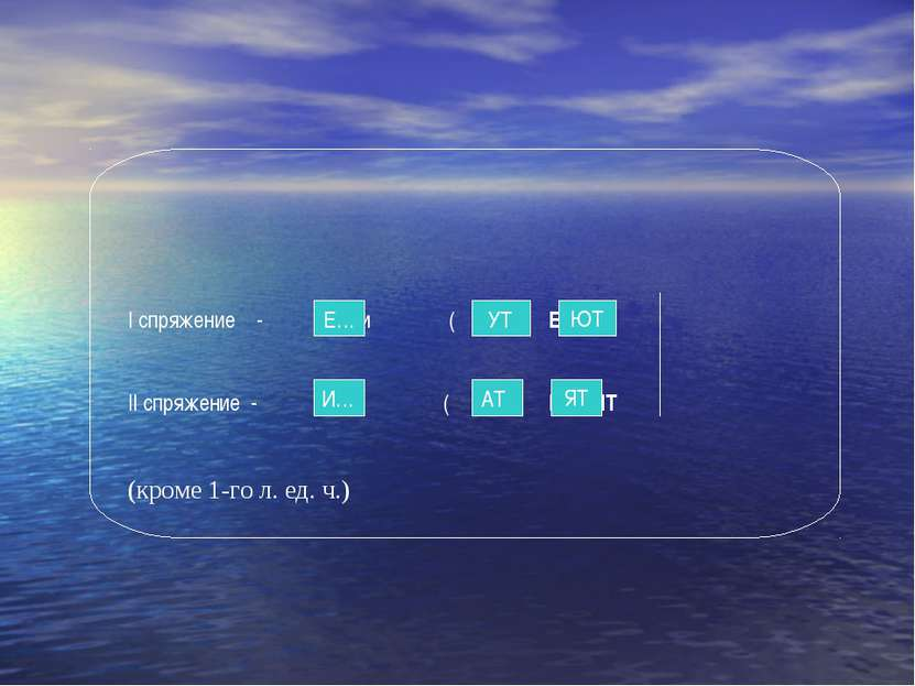 I спряжение - или ( ) ЕдУТ II спряжение - или ( ) И спЯТ (кроме 1-го л. ед. ч...