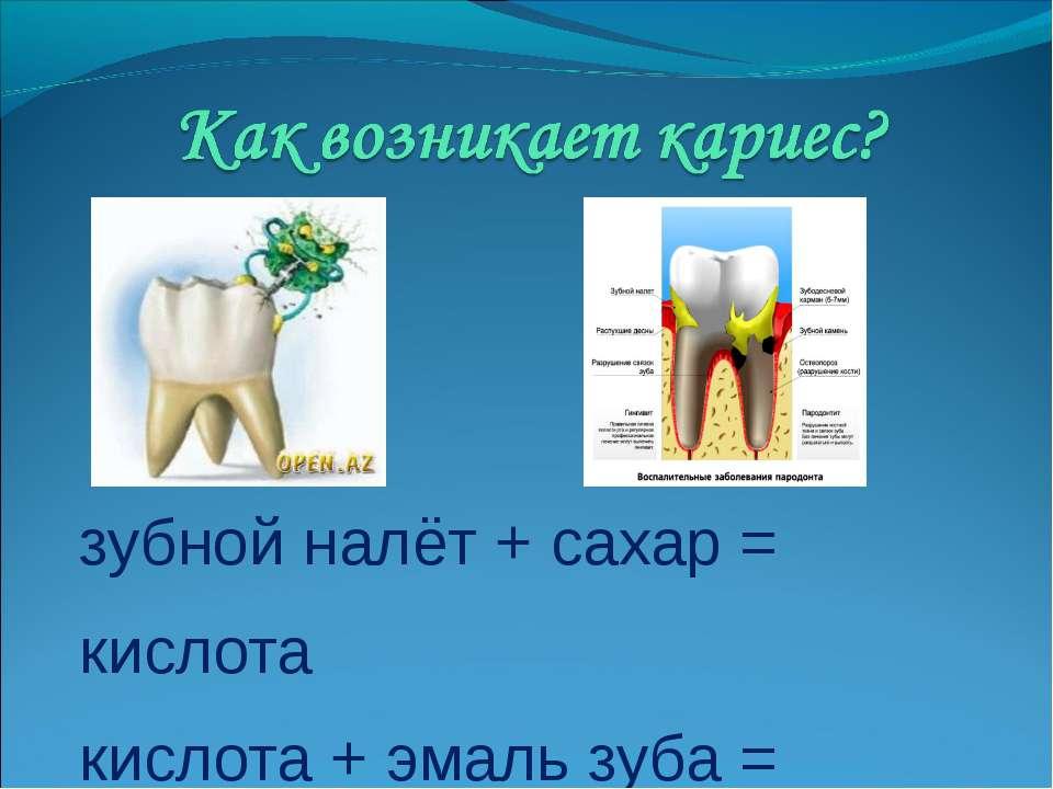 зубной налёт + сахар = кислота кислота + эмаль зуба = кариес