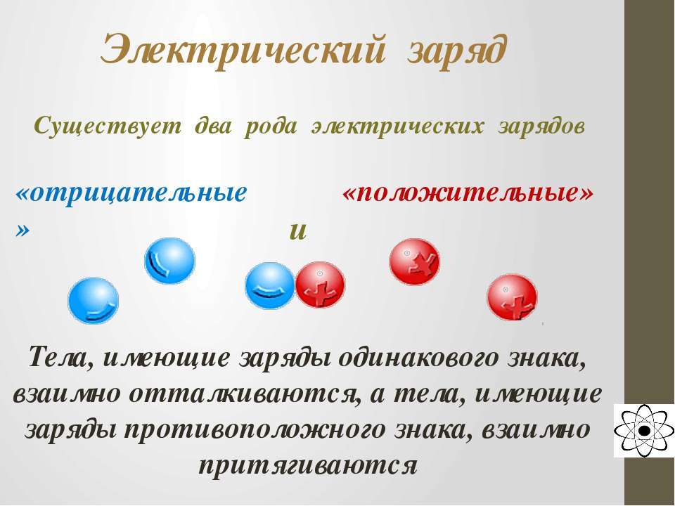 Электрический заряд Существует два рода электрических зарядов «положительные»...