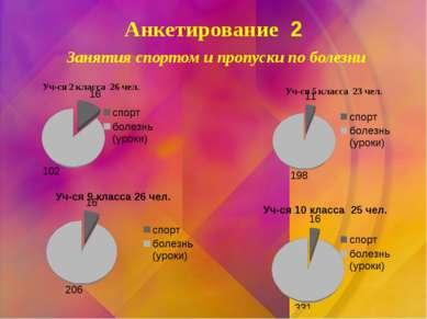 Анкетирование 2 Занятия спортом и пропуски по болезни