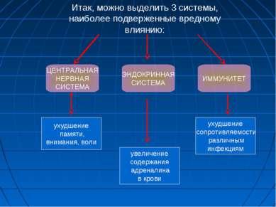 Итак, можно выделить 3 системы, наиболее подверженные вредному влиянию: ЦЕНТР...