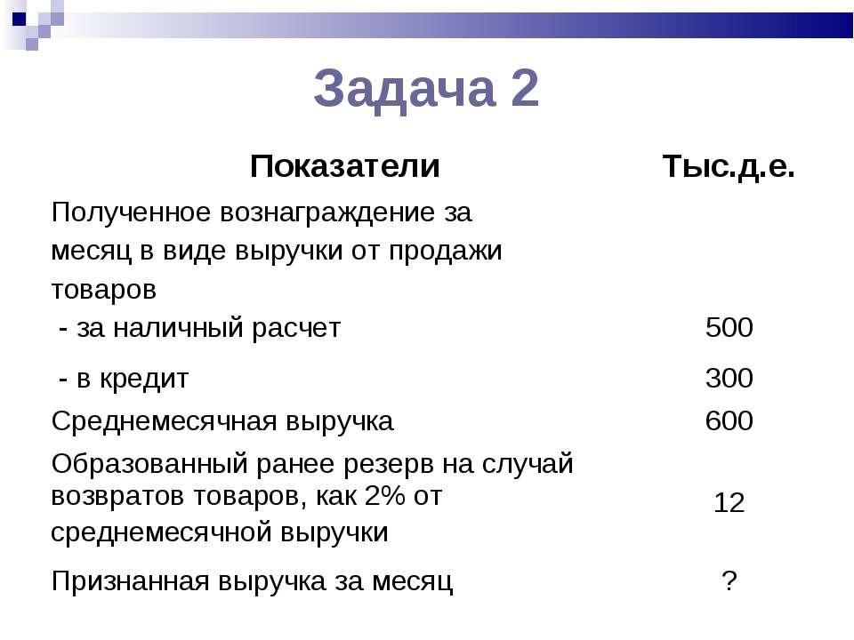 Задача 2 Показатели Тыс.д.е. Полученное вознаграждение за месяц в виде выручк...