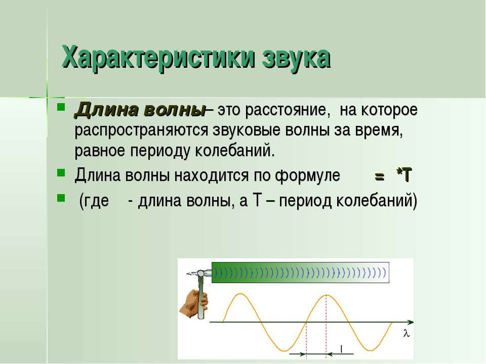 Характеристики звука Длина волны– это расстояние, на которое распространяются...