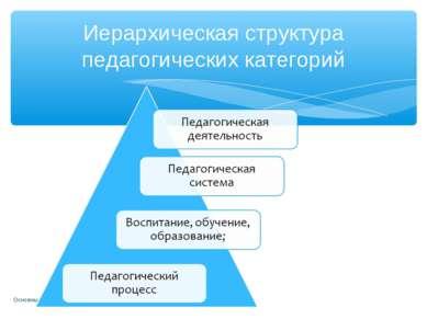 Основные категории педагогики * Иерархическая структура педагогических катего...