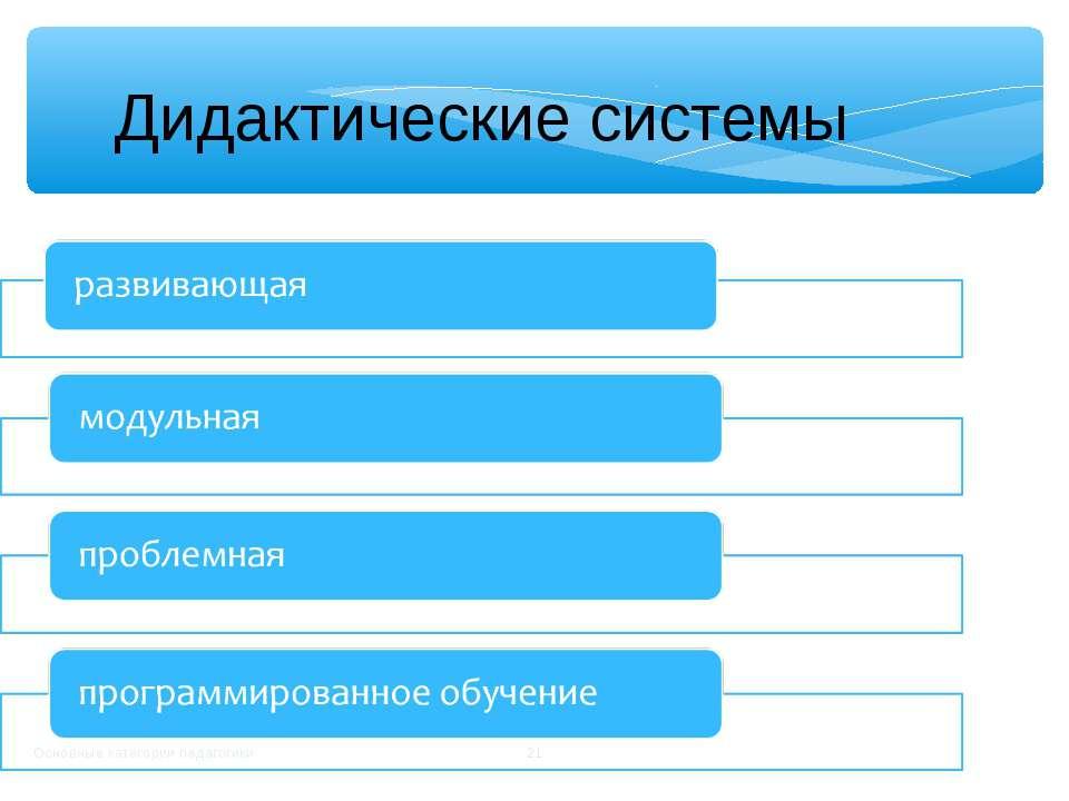 Основные категории педагогики * Дидактические системы Основные категории педа...