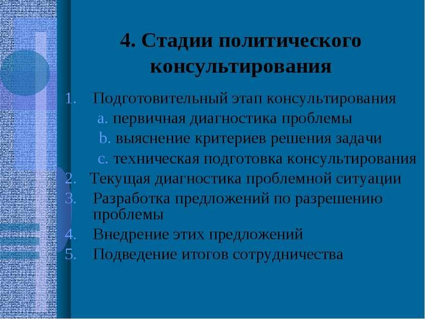 4. Стадии политического консультирования Подготовительный этап консультирован...