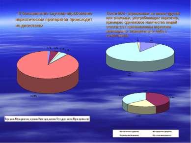 В большинстве случаев опробование наркотических препаратов происходит на диск...