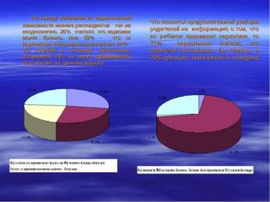 По поводу излечения от наркотической зависимости мнение респондентов так же н...