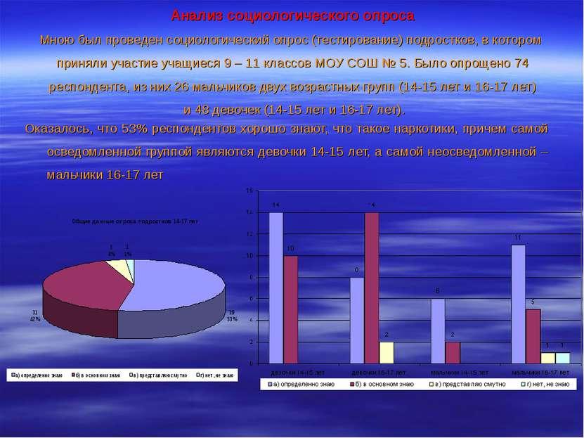 Анализ социологического опроса Мною был проведен социологический опрос (тести...