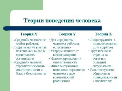 Теории поведения человека Теория X Теория Y Теория Z • «Средний» человек не л...