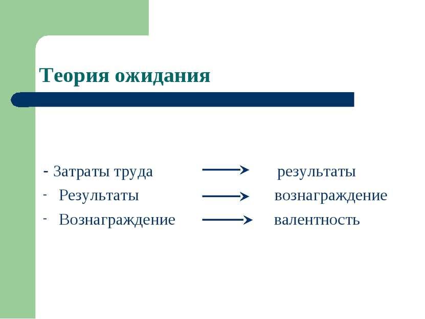 Теория ожидания - Затраты труда результаты Результаты вознаграждение Вознагра...