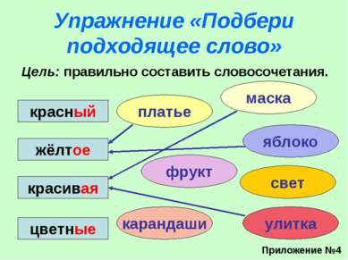 Упражнение «Подбери подходящее слово» Цель: правильно составить словосочетани...