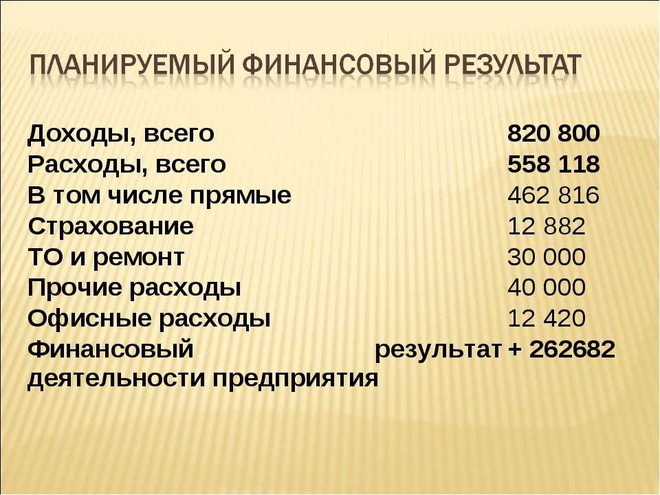 Доходы, всего 820 800 Расходы, всего 558 118 В том числе прямые 462 816 Страх...