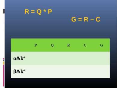 R = Q * P G = R – C P Q R C G α&kº β&kº