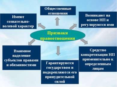 Общественные отношения Возникают на основе НП и регулируются ими Имеют сознат...