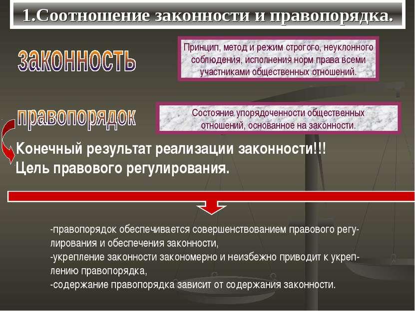 1.Соотношение законности и правопорядка. Принцип, метод и режим строгого, неу...