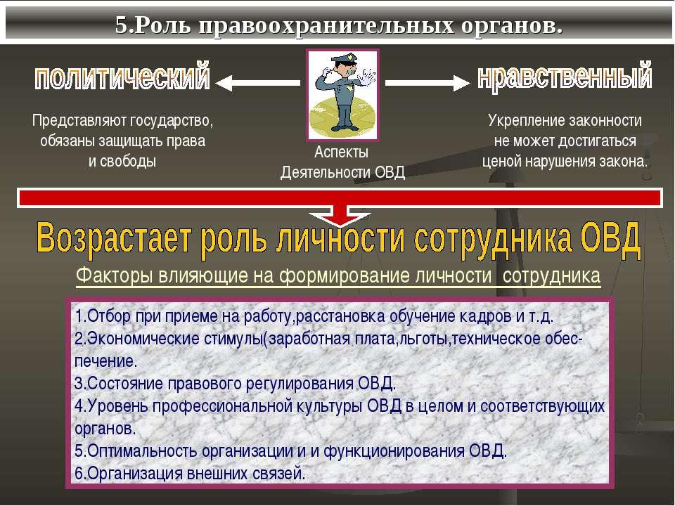 5.Роль правоохранительных органов. Факторы влияющие на формирование личности ...