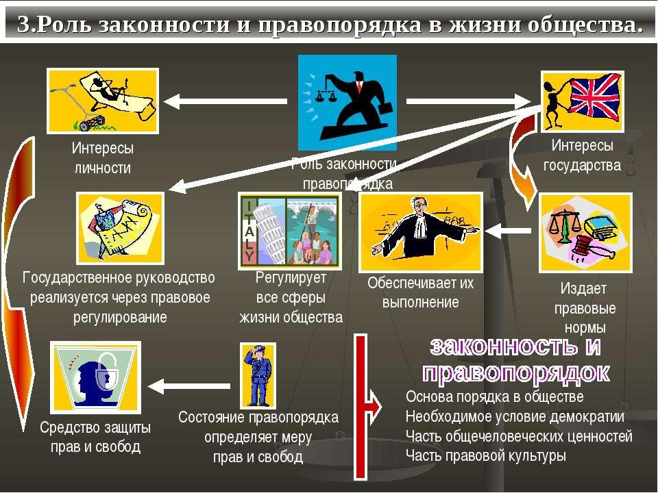 3.Роль законности и правопорядка в жизни общества.