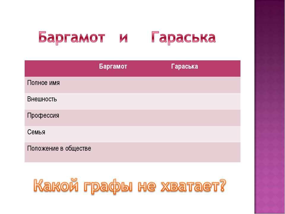 Баргамот Гараська Полное имя Внешность Профессия Семья Положение в обществе