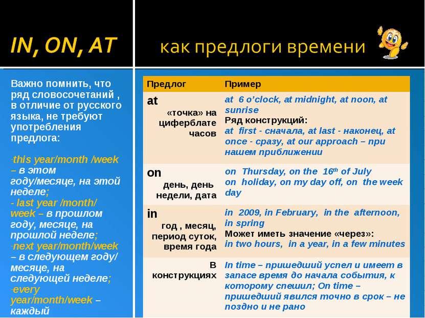 Важно помнить, что ряд словосочетаний , в отличие от русского языка, не требу...