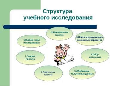 учебного исследования 2.Выдвижение гипотез 5.Обобщение полученных данных 4.Сб...