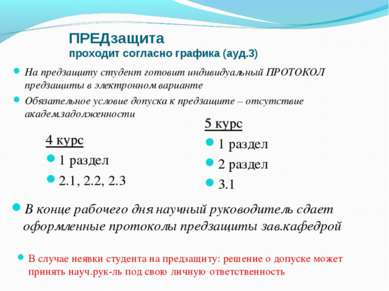 ПРЕДзащита проходит согласно графика (ауд.3) 4 курс 1 раздел 2.1, 2.2, 2.3 На...