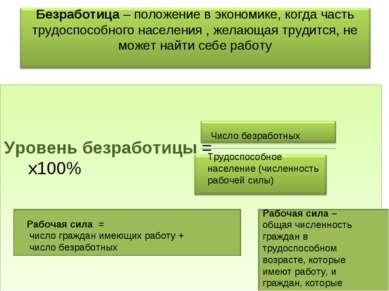 Уровень безработицы = х100% Число безработных Трудоспособное население (числе...