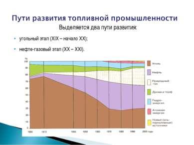 Выделяется два пути развития: угольный этап (XIX – начало XX); нефте-газовый ...