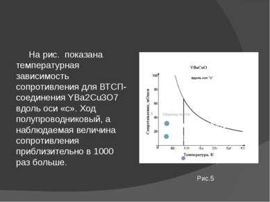 На рис. показана температурная зависимость сопротивления для ВТСП-соединения ...