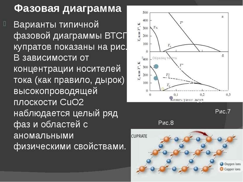 Фазовая диаграмма Варианты типичной фазовой диаграммы ВТСП-купратов показаны ...