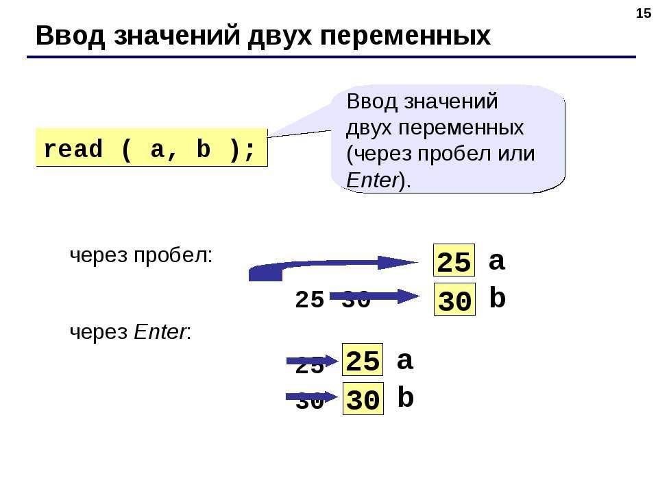 * Ввод значений двух переменных через пробел: 25 30 через Enter: 25 30 read (...